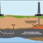 Fracking Linked to Earthquakes and Water Contamination