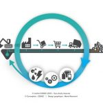 City of Montreal & ICLEI Contest: Circular Economy