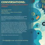 May 10: Workshop on Effective Climate Communications