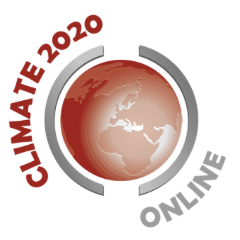 Logo Climate 2020 Online